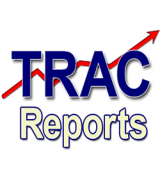 TRAC Report Immigration Judges Allow 57% of their cases to remain in the U.S.