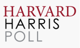 The Harvard CAPS/Harris Poll is a collaboration of the Center for American Political Studies at Harvard University and The Harris Poll
